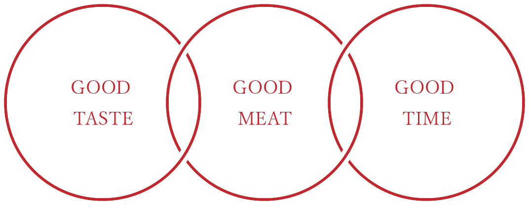 GOOD TASTE / GOOD MEAT / GOOD TIME /焼肉にくよし